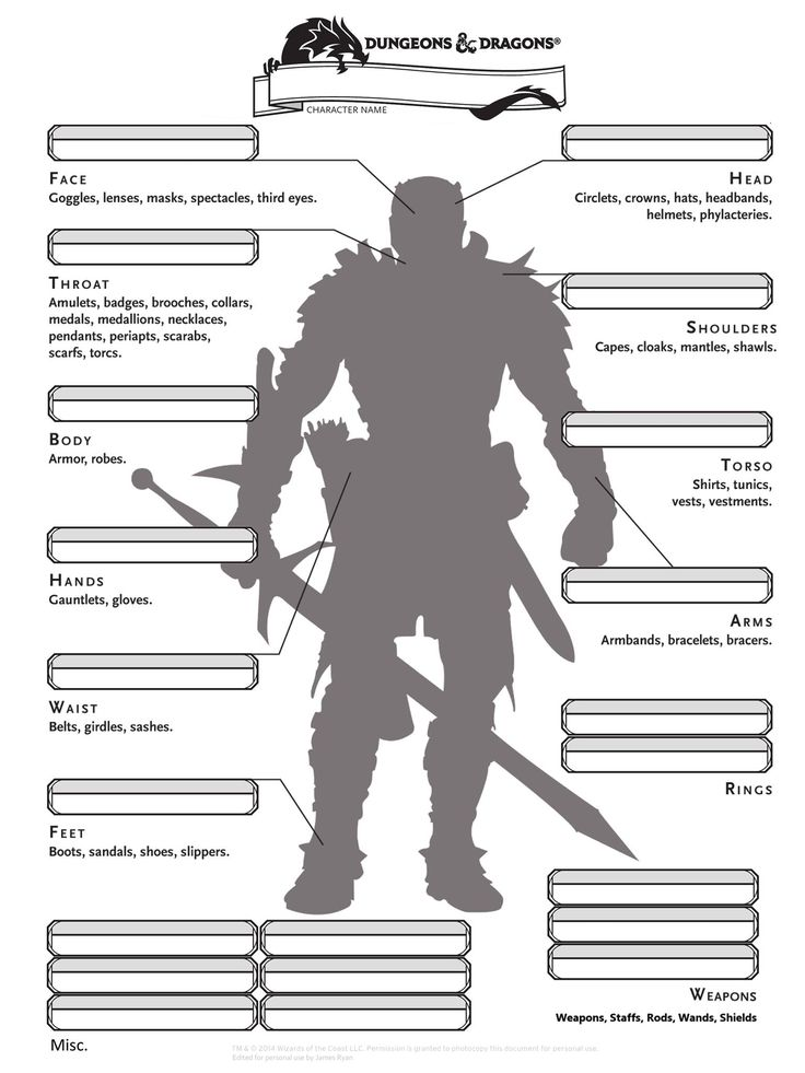 Punchy image in dnd character sheet printable